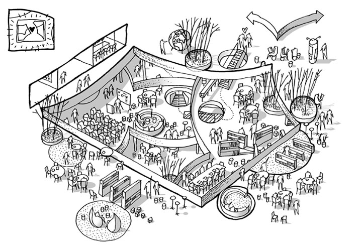 HF & VUC Fyn - sketch by Mikkel Frost. Informal learning spaces.