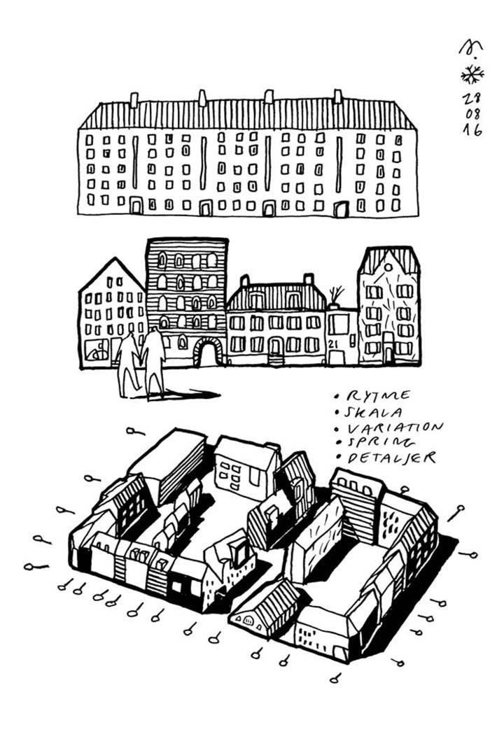 Æbeløgade