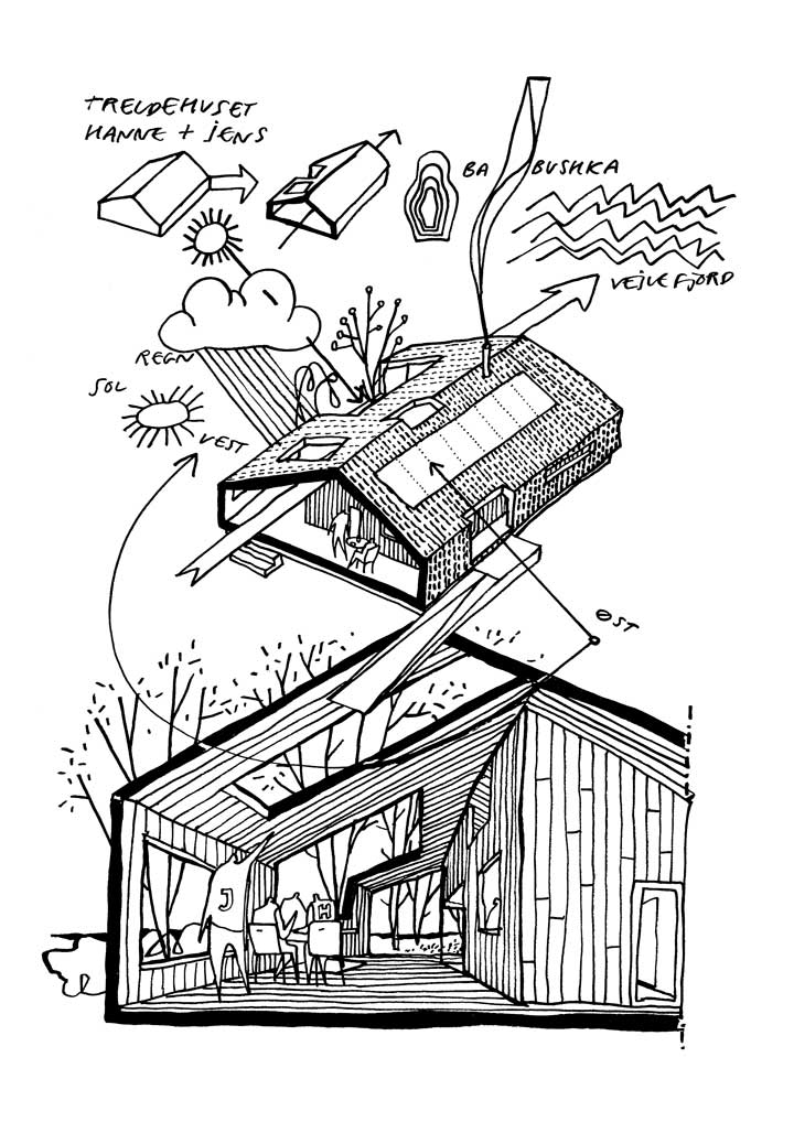 Drawing showing treldehuset summer house concept - weather and climate give shape to the building.