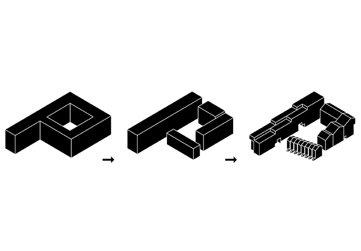 Diagram of CEBRA's Trælasten site illustrating how the four wings of perimeter block structure are differentiated in scale and form to adapt the different functions