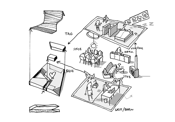 concept sketch illustrating the functional organization of two wings with bed- and bathrooms flanking an open space with kitchen, dining, and living room